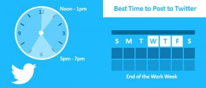 Menentukan Waktu Posting Tweet