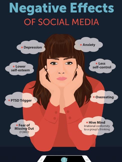 dampak sosial media terhadap suasana hati