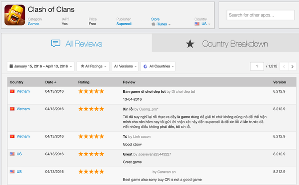 IOS App Rating App Store